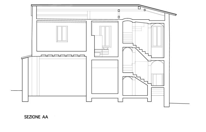 Casa colonica san pietro di stabio for Piani di una casa colonica